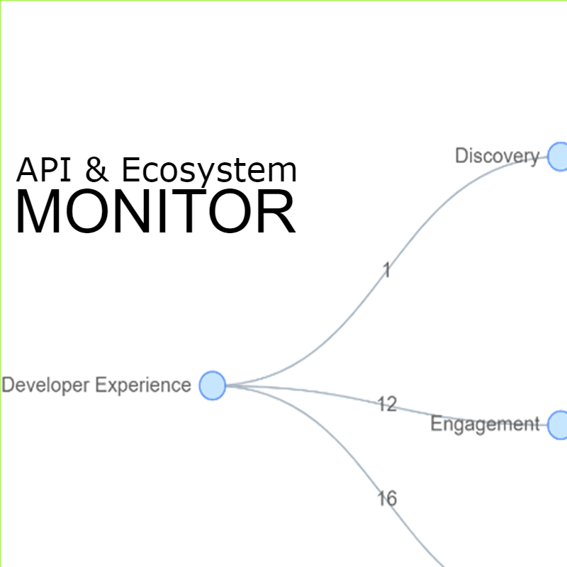 API and Ecosystem Monitor