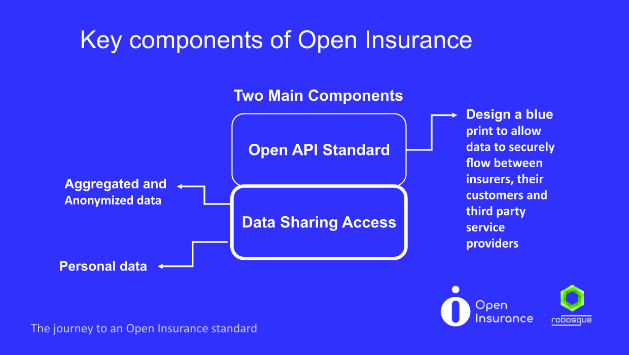 era of open data